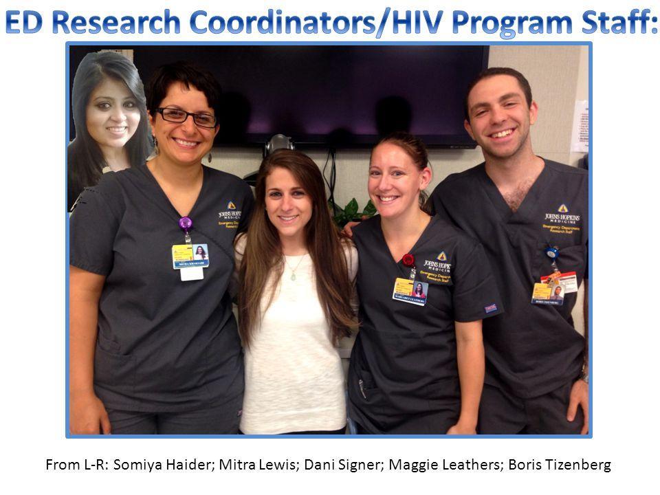 From L-R: Somiya Haider; Mitra Lewis; Dani Signer; Maggie Leathers; Boris Tizenberg