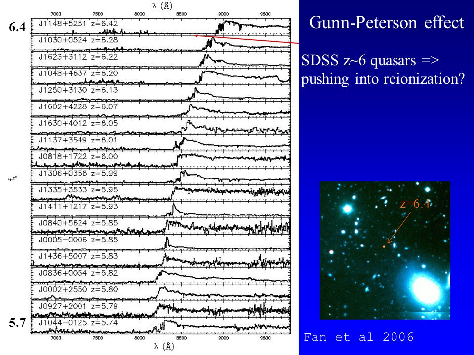 Gunn-Peterson effect Fan et al 2006 SDSS z~6 quasars => pushing into reionization z=6.4 5.7 6.4