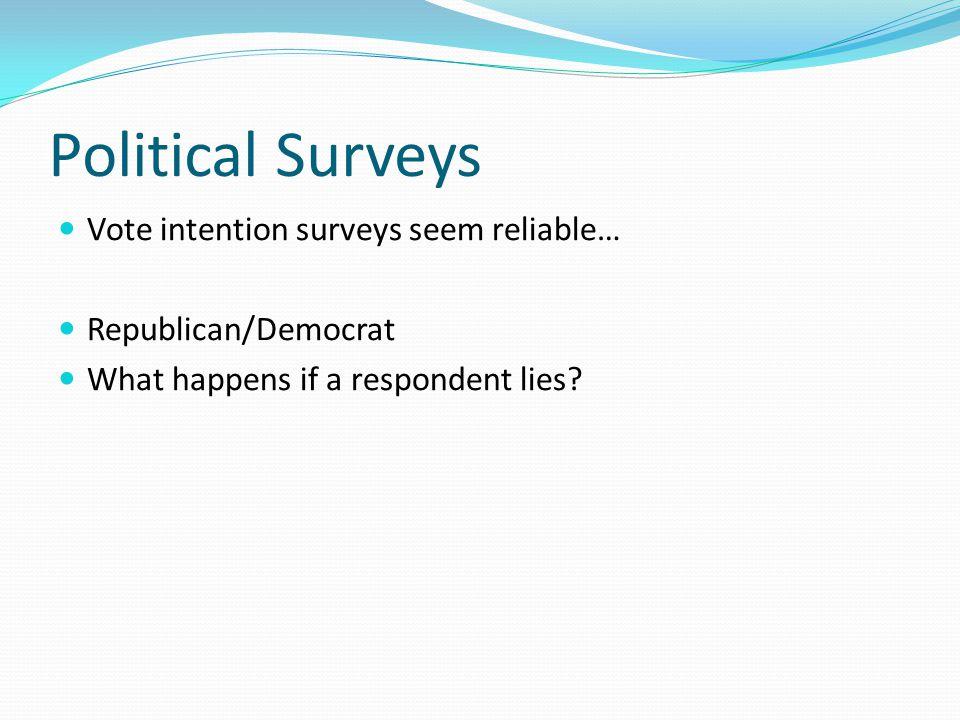 Political Surveys Vote intention surveys seem reliable… Republican/Democrat What happens if a respondent lies