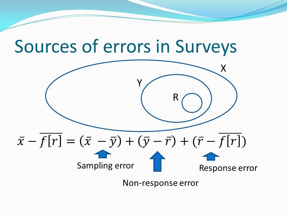 Sources of errors in Surveys Response error Non-response error Sampling error X Y R