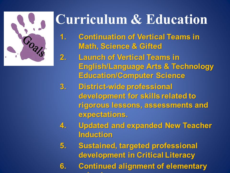 Vertical Teams ReviewDevelopImplementMonitor Math Vertical Team: Math in Focus at SHMS Science Vertical Team ELA Vertical Team Tech/Comp Sci Vertical Team Math Vertical Team: Math in Focus at Elementary Gifted Vertical Team