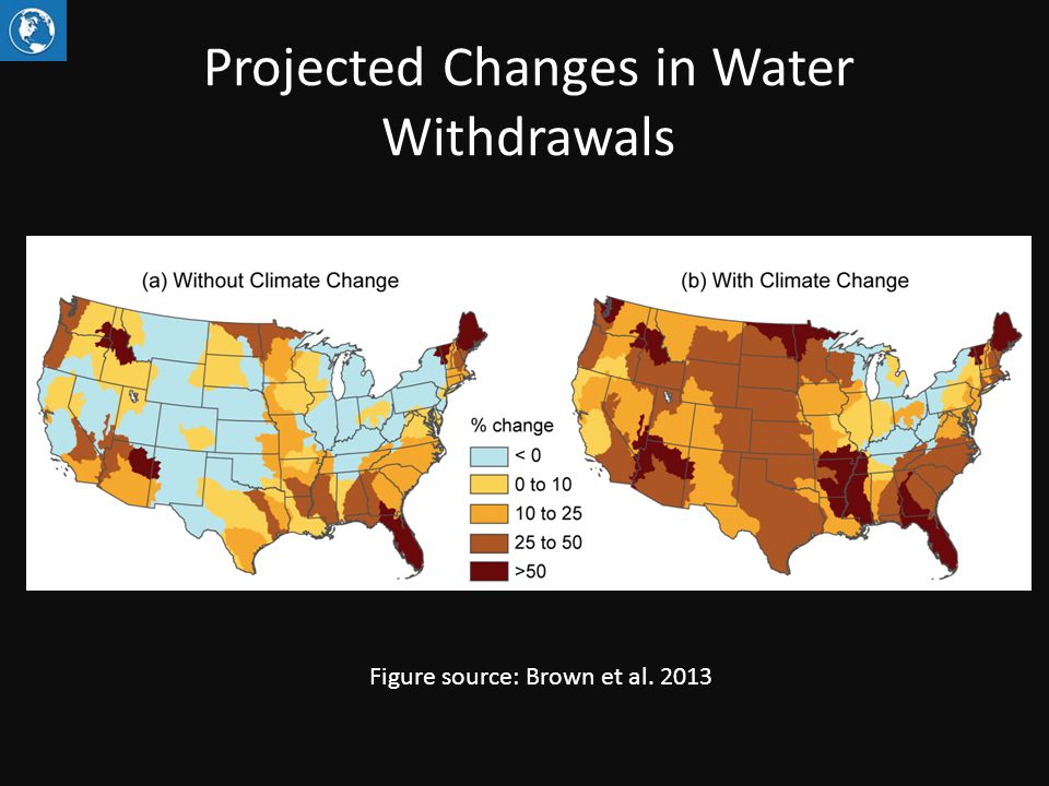 Projected Changes in Water Withdrawals Figure source: Brown et al. 2013