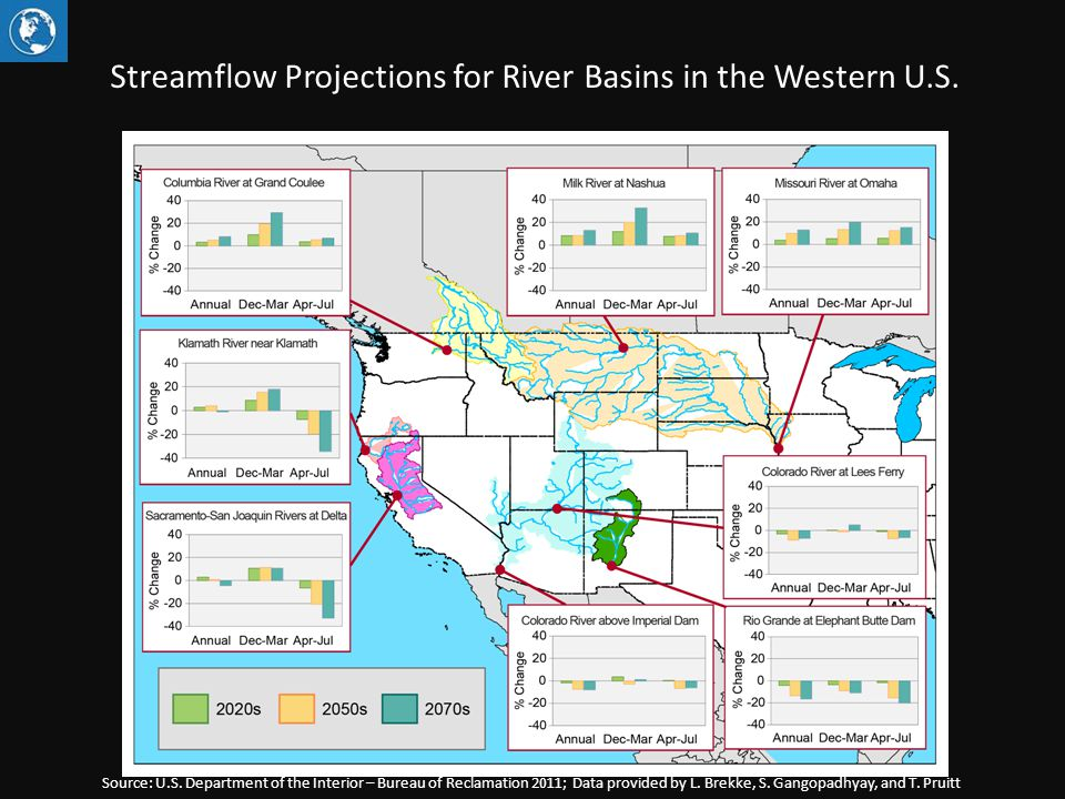 Streamflow Projections for River Basins in the Western U.S.
