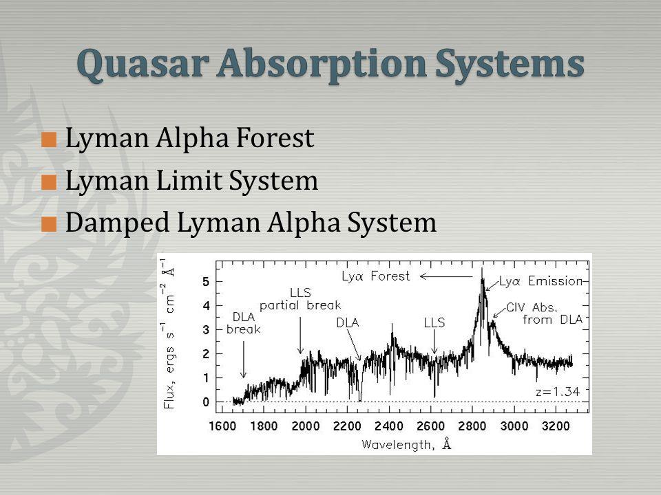 Lyman Alpha Forest Lyman Limit System Damped Lyman Alpha System
