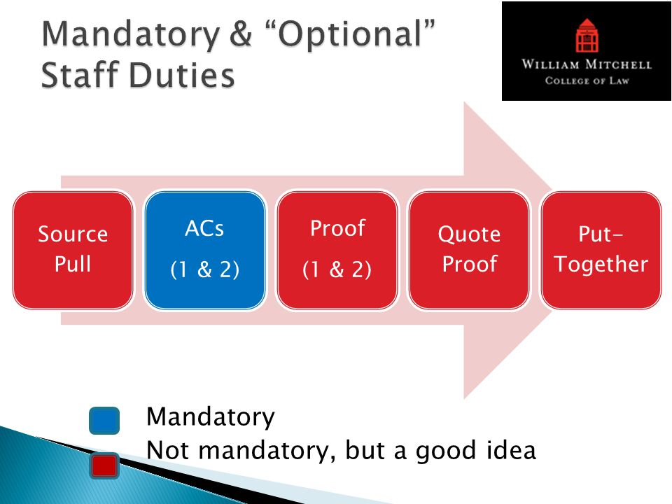 Mandatory Not mandatory, but a good idea Source Pull ACs (1 & 2) Proof (1 & 2) Quote Proof Put- Together