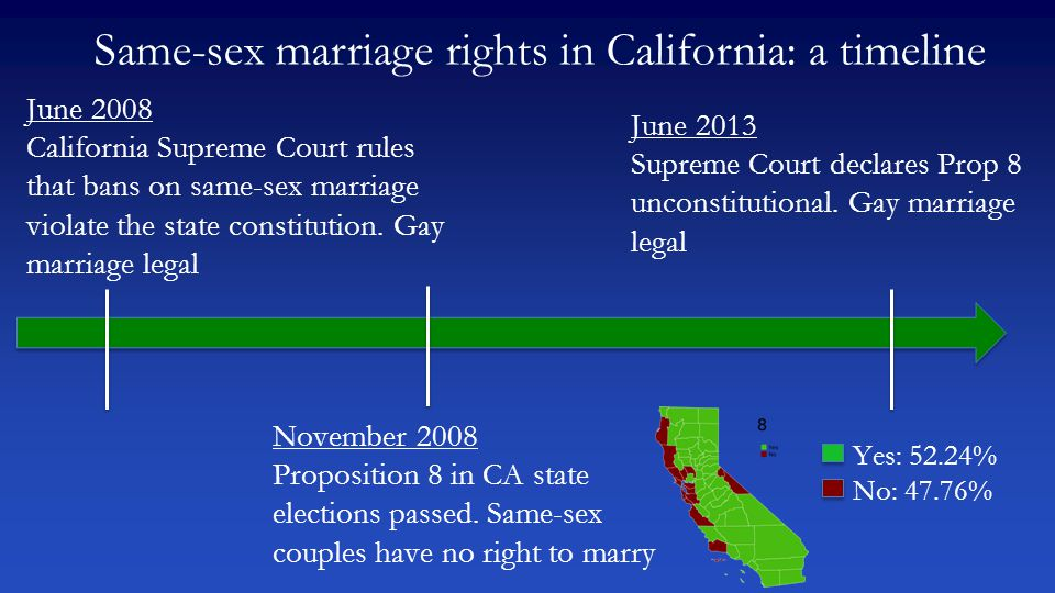 Same-sex marriage rights in California: a timeline June 2008 California Supreme Court rules that bans on same-sex marriage violate the state constitut
