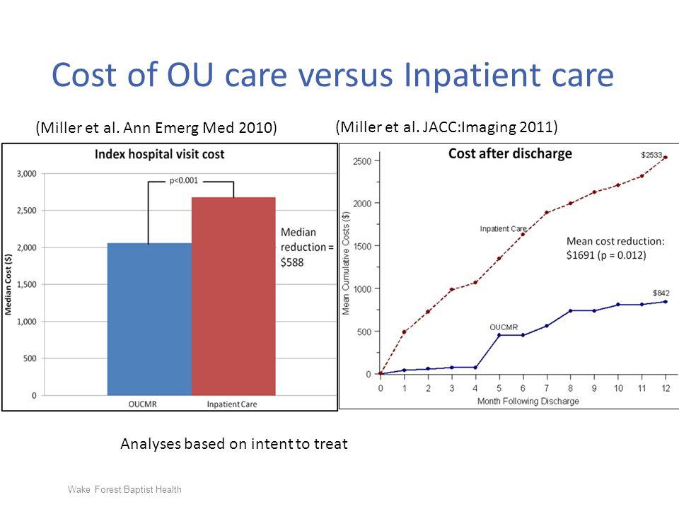 Wake Forest Baptist Health Cost of OU care versus Inpatient care (Miller et al.