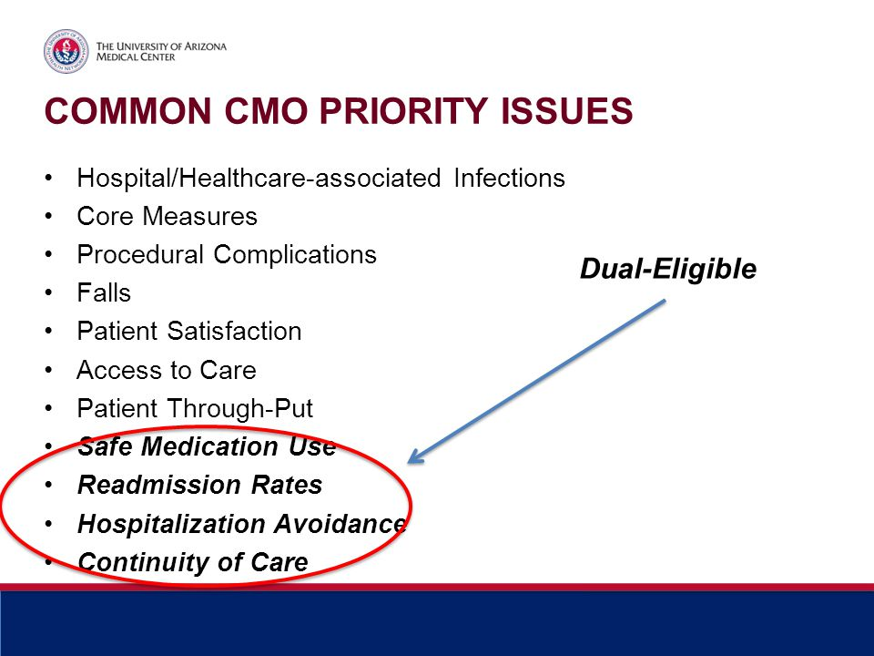 COMMON CMO PRIORITY ISSUES Hospital/Healthcare-associated Infections Core Measures Procedural Complications Falls Patient Satisfaction Access to Care Patient Through-Put Safe Medication Use Readmission Rates Hospitalization Avoidance Continuity of Care Dual-Eligible