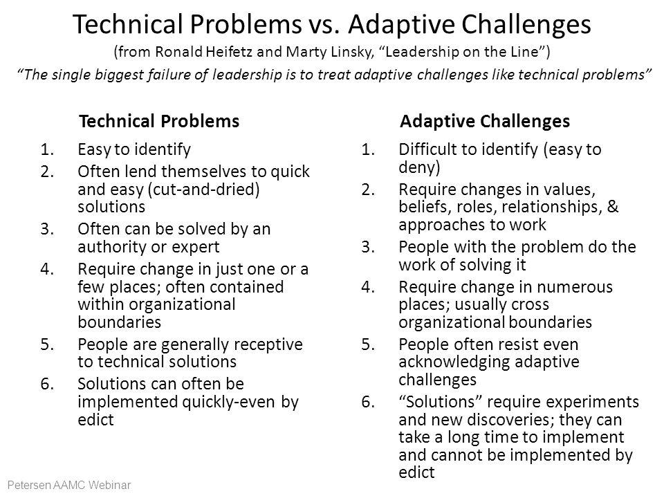 Technical Problems vs.