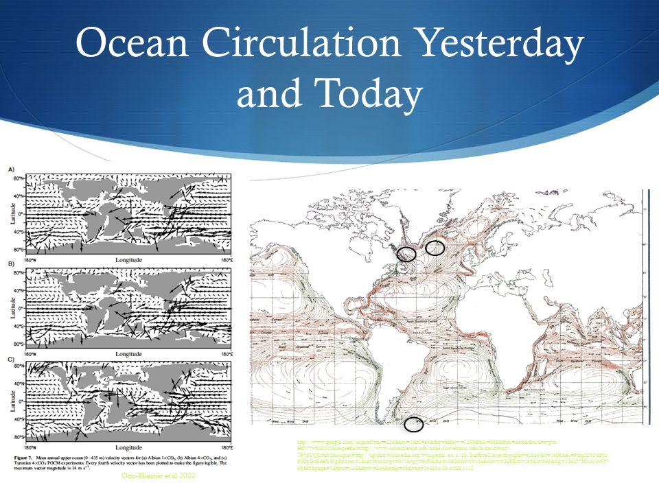 Ocean Circulation Yesterday and Today http://www.google.com/imgres start=224&um=1&hl=en&tbo=d&biw=1249&bih=908&tbm=isch&tbnid=svpvs- H6N7wKDM:&imgrefurl=http://www.nonoscience.info/solar-convection.html&docid=nuy- 7Fy8YQUcuM&imgurl=http://upload.wikimedia.org/wikipedia/en/c/c8/SurfaceCurrents.png&w=2639&h=1406&ei=Poq2UMutKu P00gGx84HYDg&zoom=1&iact=hc&vpx=917&vpy=605&dur=1040&hovh=164&hovw=308&tx=185&ty=86&sig=1043575016339957 65405&page=7&tbnh=130&tbnw=244&ndsp=38&ved=1t:429,r:36,s:200,i:112 Otto-Bliesner et al 2002