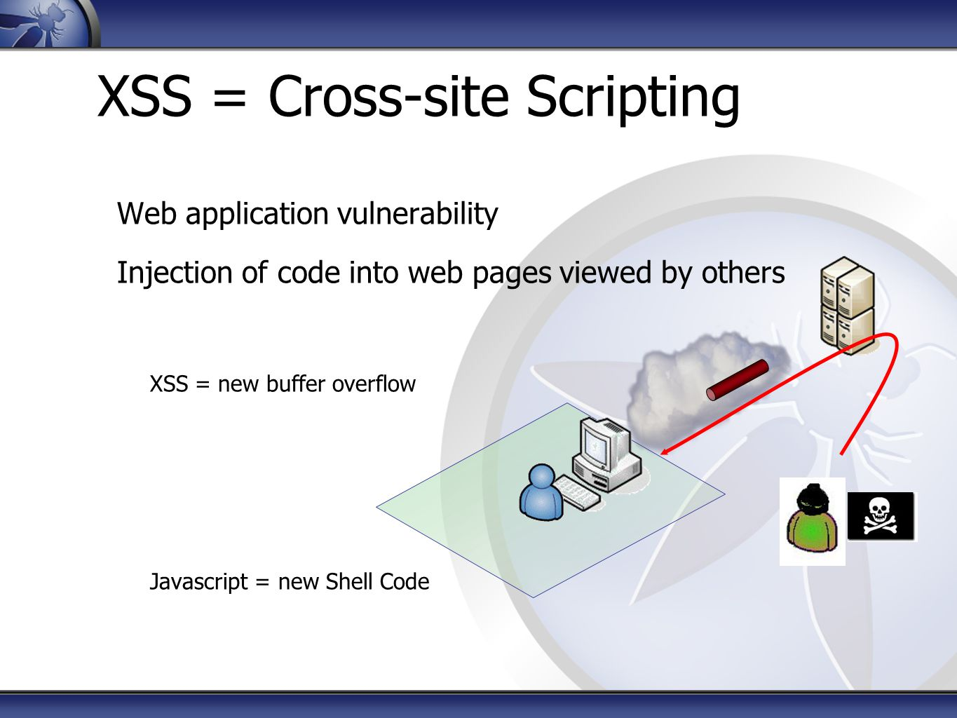 XSS = Cross-site Scripting Web application vulnerability Injection of code into web pages viewed by others XSS = new buffer overflow Javascript = new Shell Code