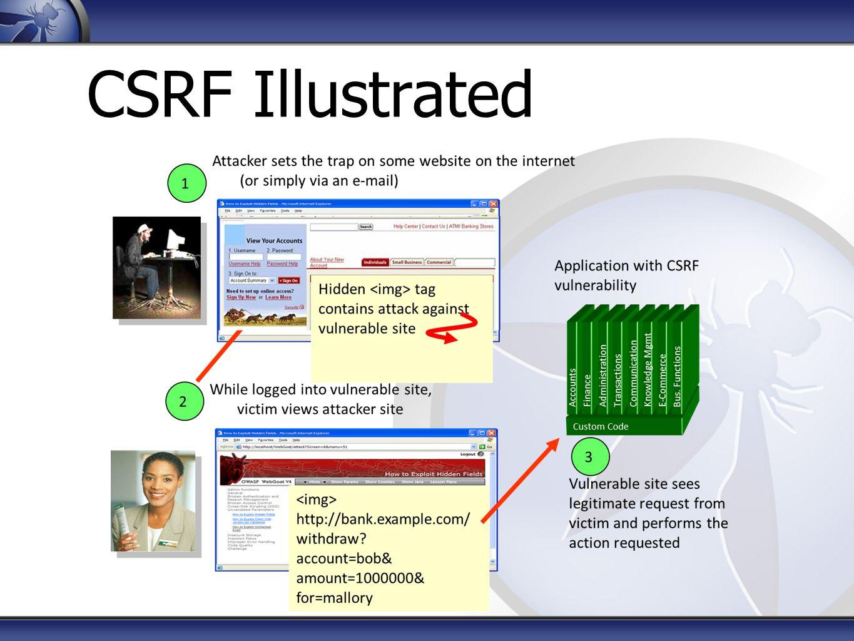 CSRF Illustrated