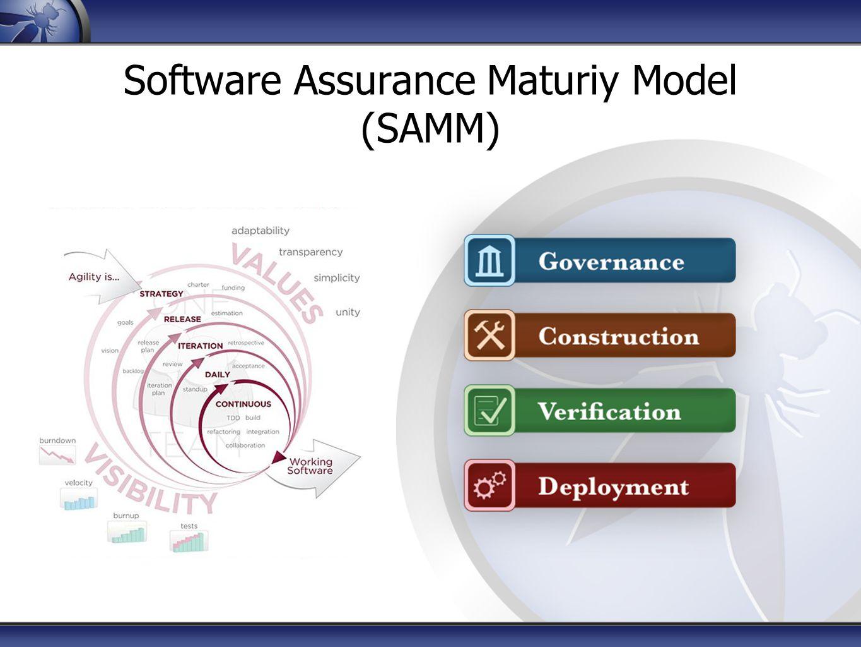 Software Assurance Maturiy Model (SAMM)