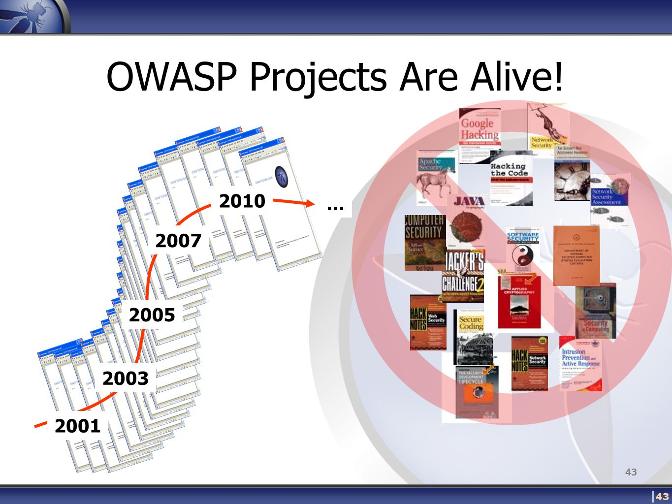 OWASP Projects Are Alive! | 43 43 2001 2003 2005 2007 2010 …