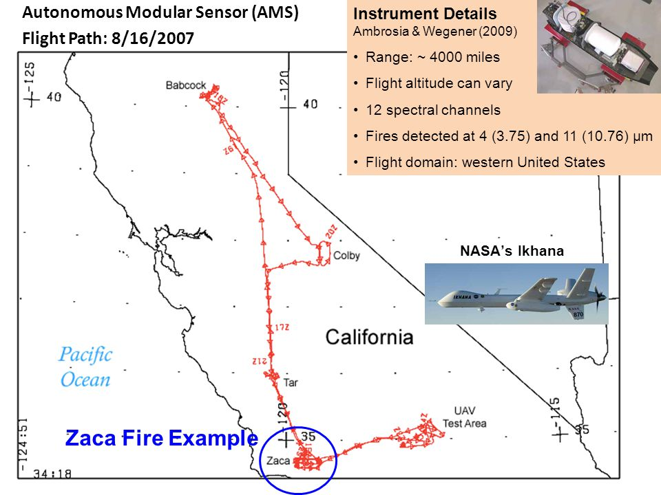 Zaca Fire Example Instrument Details Ambrosia & Wegener (2009) Range: ~ 4000 miles Flight altitude can vary 12 spectral channels Fires detected at 4 (3.75) and 11 (10.76) µm Flight domain: western United States Autonomous Modular Sensor (AMS) Flight Path: 8/16/2007 NASA's Ikhana