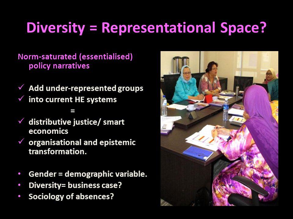 Diversity = Representational Space.