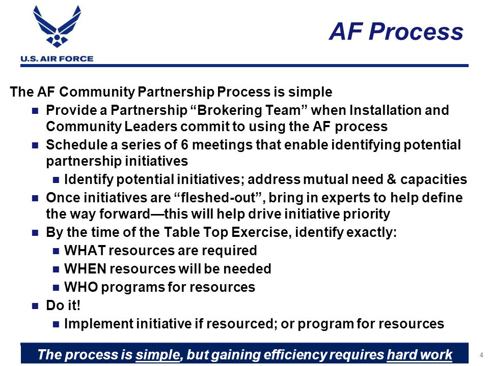 I n t e g r i t y - S e r v i c e - E x c e l l e n c e 44 AF Process The AF Community Partnership Process is simple Provide a Partnership Brokering Team when Installation and Community Leaders commit to using the AF process Schedule a series of 6 meetings that enable identifying potential partnership initiatives Identify potential initiatives; address mutual need & capacities Once initiatives are fleshed-out , bring in experts to help define the way forward—this will help drive initiative priority By the time of the Table Top Exercise, identify exactly: WHAT resources are required WHEN resources will be needed WHO programs for resources Do it.