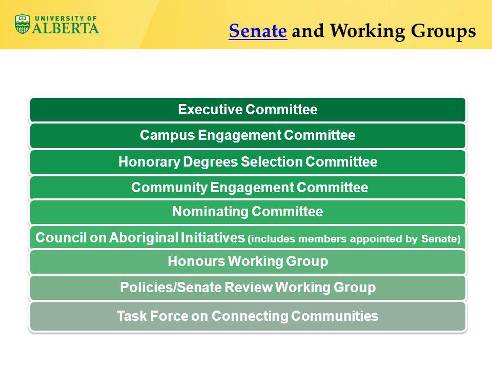 SenateSenate and Working Groups
