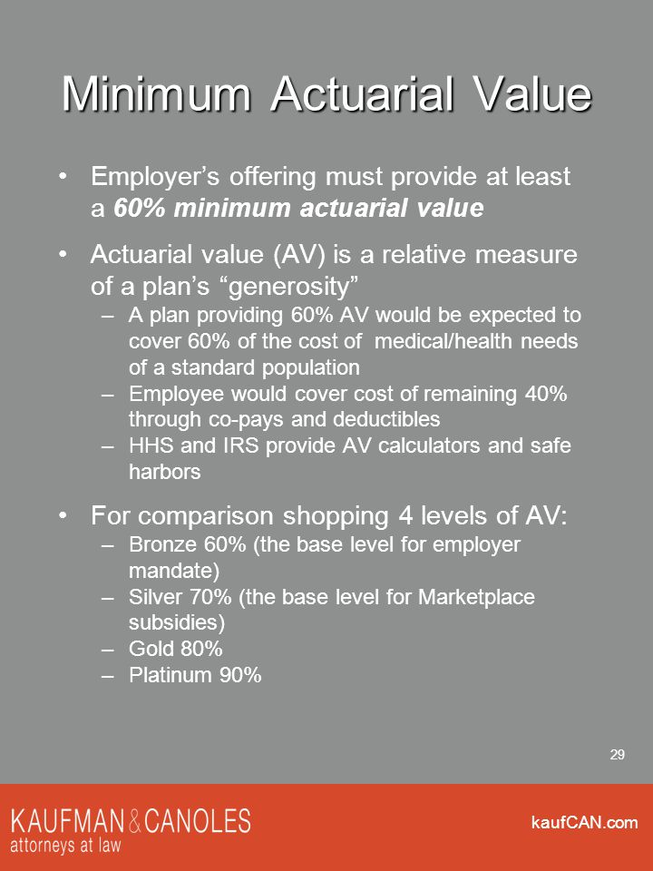 kaufCAN.com 29 Minimum Actuarial Value Employer's offering must provide at least a 60% minimum actuarial value Actuarial value (AV) is a relative measure of a plan's generosity –A plan providing 60% AV would be expected to cover 60% of the cost of medical/health needs of a standard population –Employee would cover cost of remaining 40% through co-pays and deductibles –HHS and IRS provide AV calculators and safe harbors For comparison shopping 4 levels of AV: –Bronze 60% (the base level for employer mandate) –Silver 70% (the base level for Marketplace subsidies) –Gold 80% –Platinum 90%
