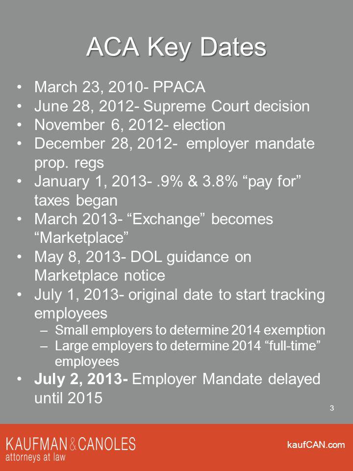 kaufCAN.com 3 ACA Key Dates March 23, 2010- PPACA June 28, 2012- Supreme Court decision November 6, 2012- election December 28, 2012- employer mandate