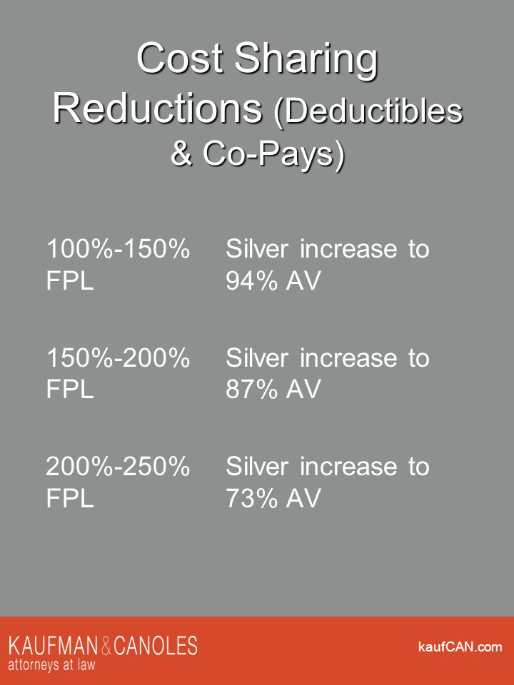kaufCAN.com Cost Sharing Reductions (Deductibles & Co-Pays) 100%-150% FPL 150%-200% FPL 200%-250% FPL Silver increase to 94% AV Silver increase to 87% AV Silver increase to 73% AV