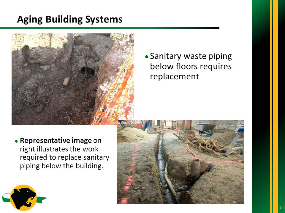 Aging Building Systems 14 ● Sanitary waste piping below floors requires replacement ● Representative image on right illustrates the work required to replace sanitary piping below the building.