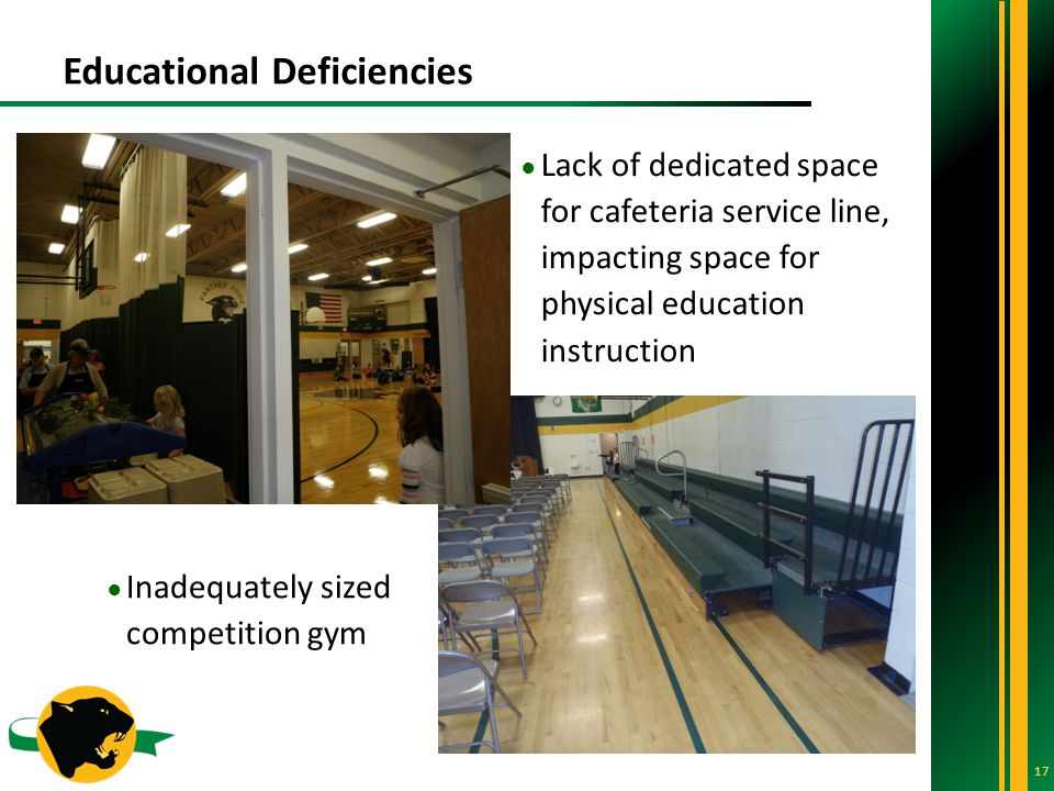 Educational Deficiencies 17 ● Lack of dedicated space for cafeteria service line, impacting space for physical education instruction ● Inadequately sized competition gym