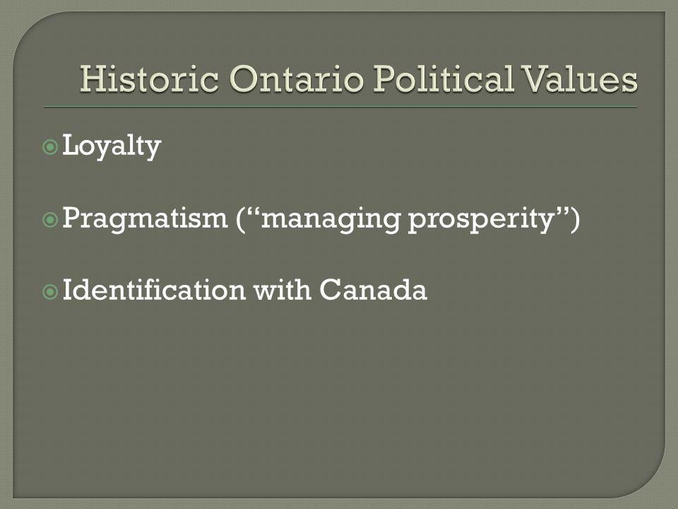  Loyalty  Pragmatism ( managing prosperity )  Identification with Canada
