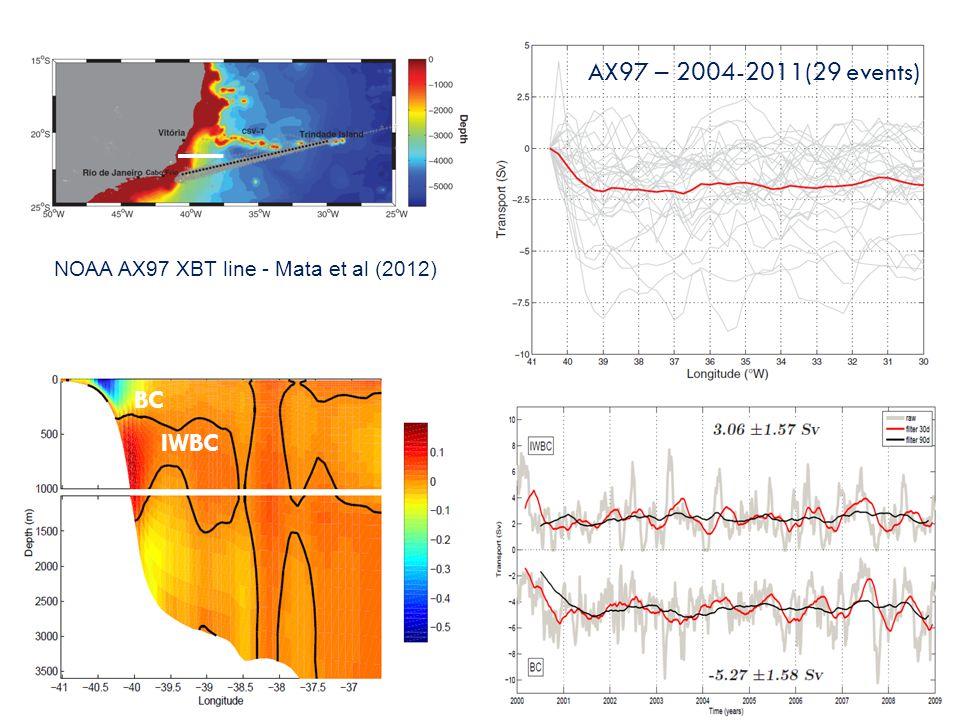 NOAA AX97 XBT line - Mata et al (2012) AX97 – 2004-2011(29 events) BC IWBC