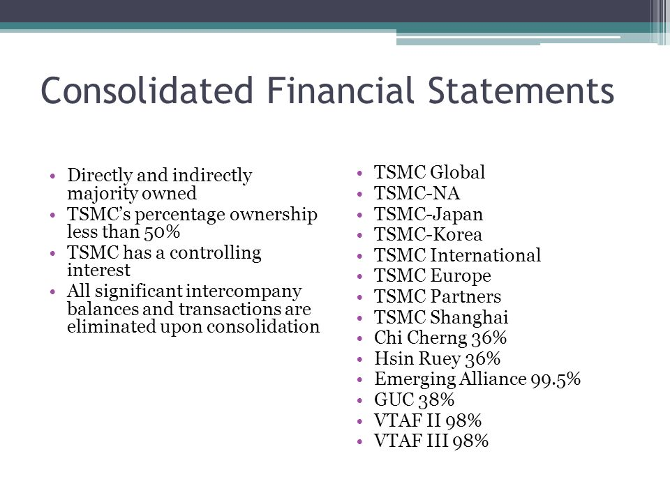 Consolidated Financial Statements Directly and indirectly majority owned TSMC's percentage ownership less than 50% TSMC has a controlling interest All