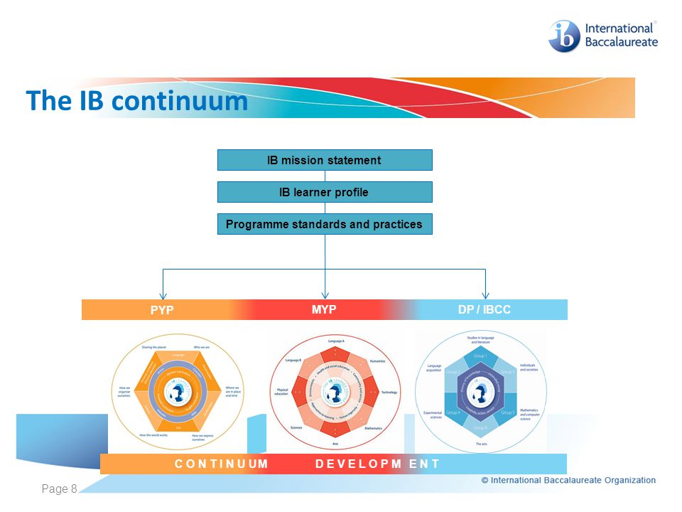 Page 8 IB mission statement MYPDP The IB continuum PYP MYPDP / IBCC Programme standards and practices IB learner profile C O N T I N U UM D E V E L O