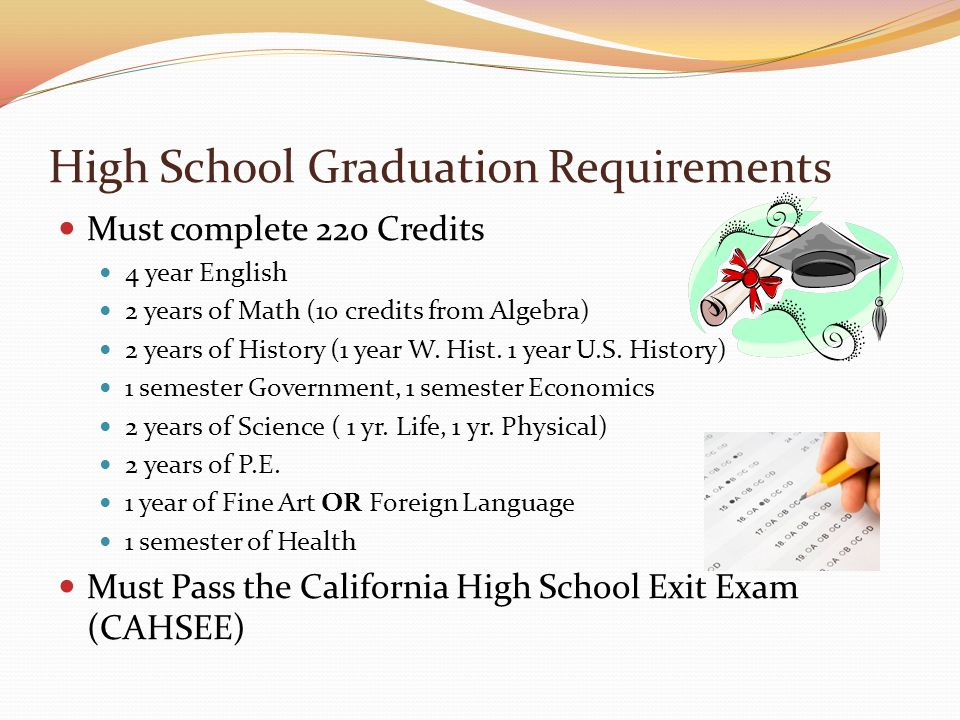 High School Graduation Requirements Must complete 220 Credits 4 year English 2 years of Math (10 credits from Algebra) 2 years of History (1 year W.
