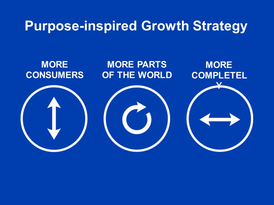 Purpose-inspired Growth Strategy MORE CONSUMERS MORE PARTS OF THE WORLD MORE COMPLETEL Y Purpose-inspired Growth Strategy