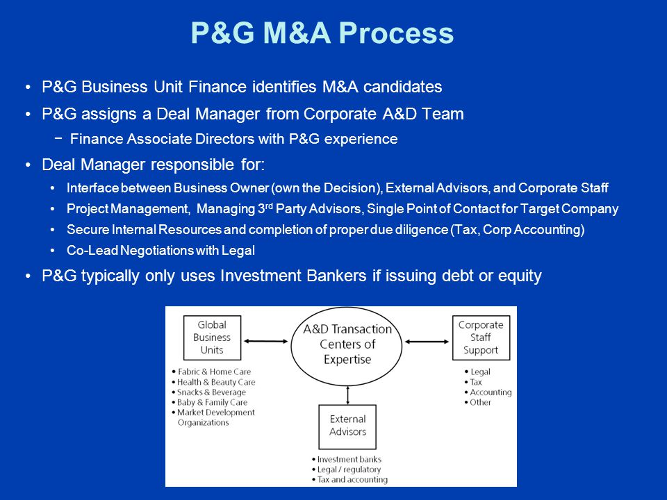 P&G M&A Process P&G Business Unit Finance identifies M&A candidates P&G assigns a Deal Manager from Corporate A&D Team −Finance Associate Directors with P&G experience Deal Manager responsible for: Interface between Business Owner (own the Decision), External Advisors, and Corporate Staff Project Management, Managing 3 rd Party Advisors, Single Point of Contact for Target Company Secure Internal Resources and completion of proper due diligence (Tax, Corp Accounting) Co-Lead Negotiations with Legal P&G typically only uses Investment Bankers if issuing debt or equity