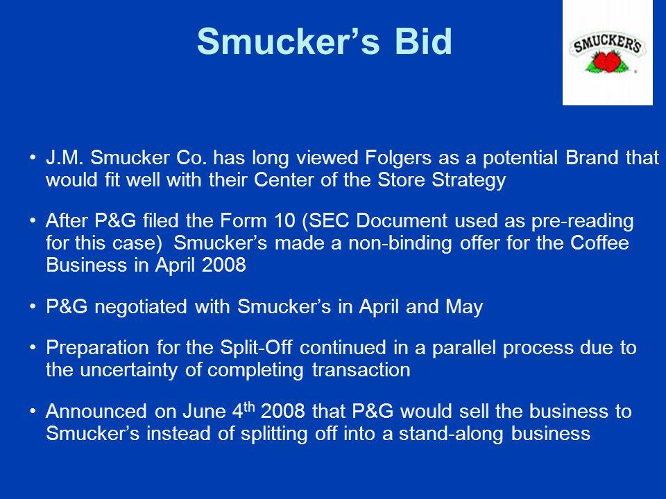 Smucker's Bid J.M. Smucker Co.