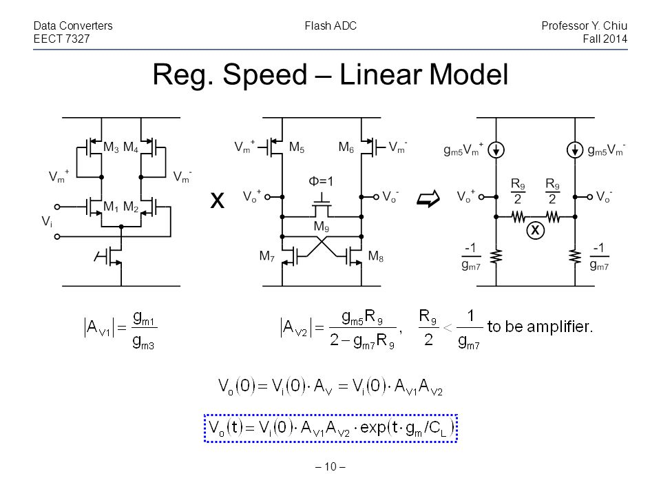 Reg. Speed – Linear Model – 10 – Data ConvertersFlash ADCProfessor Y. Chiu EECT 7327Fall 2014  x