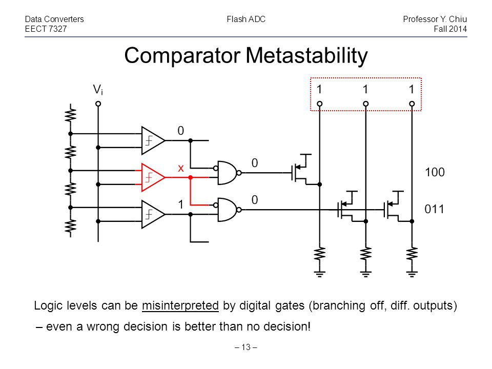 Comparator Metastability – 13 – Data ConvertersFlash ADCProfessor Y.