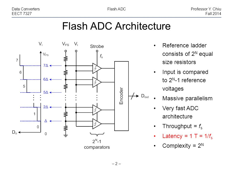 Flash ADC Architecture – 2 – Data ConvertersFlash ADCProfessor Y.