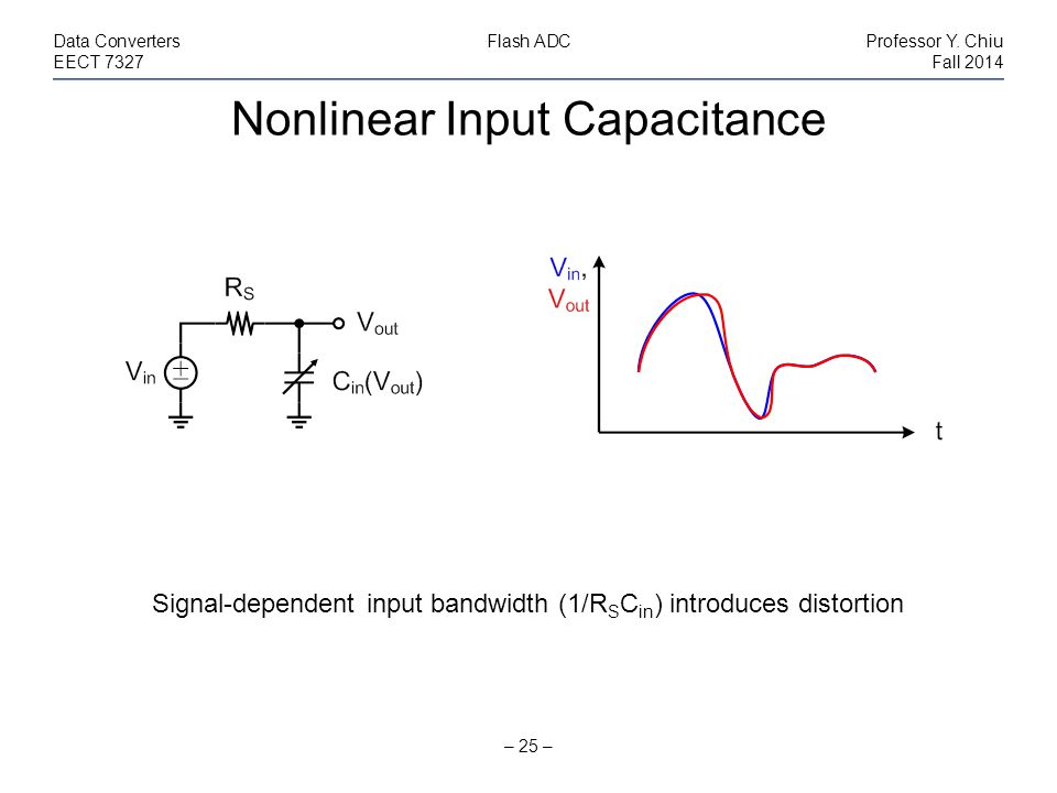 Nonlinear Input Capacitance – 25 – Data ConvertersFlash ADCProfessor Y.