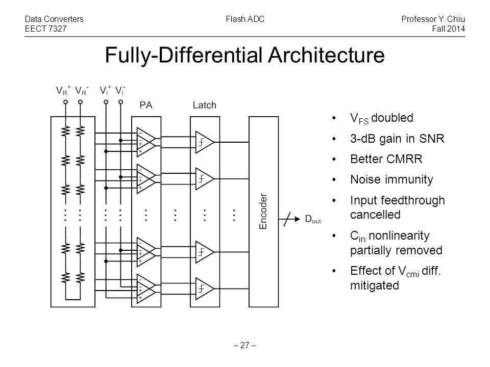 Fully-Differential Architecture – 27 – Data ConvertersFlash ADCProfessor Y.