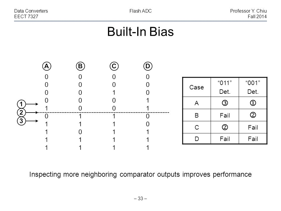 Built-In Bias – 33 – Data ConvertersFlash ADCProfessor Y.