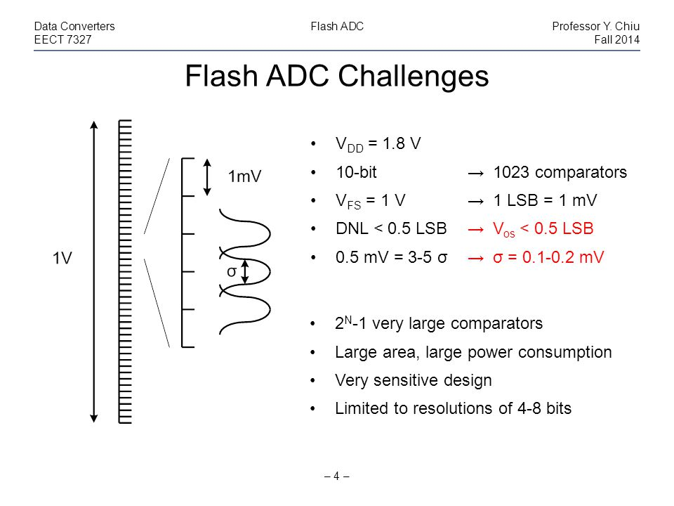Flash ADC Challenges – 4 – Data ConvertersFlash ADCProfessor Y.