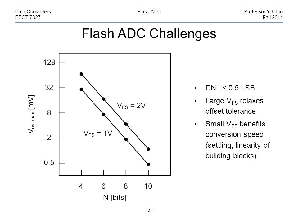 Flash ADC Challenges – 5 – Data ConvertersFlash ADCProfessor Y.