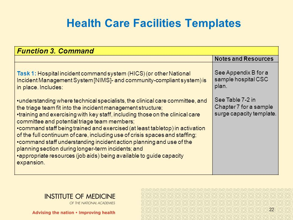 22 Function 3. Command Notes and Resources Task 1: Hospital incident command system (HICS) (or other National Incident Management System [NIMS]- and c
