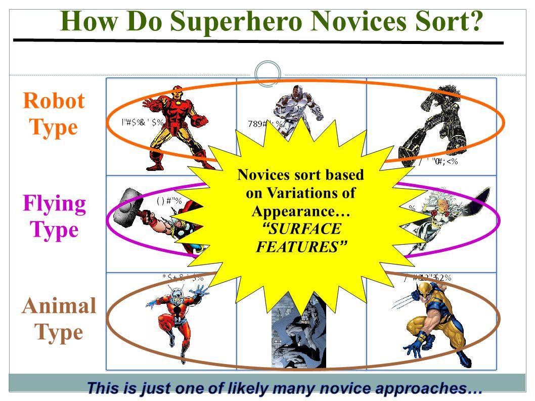 How Do Superhero Novices Sort.