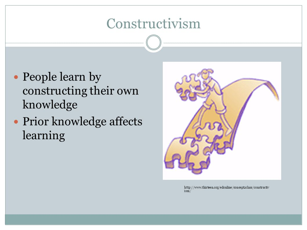Constructivism People learn by constructing their own knowledge Prior knowledge affects learning http://www.thirteen.org/edonline/concept2class/constructiv ism/