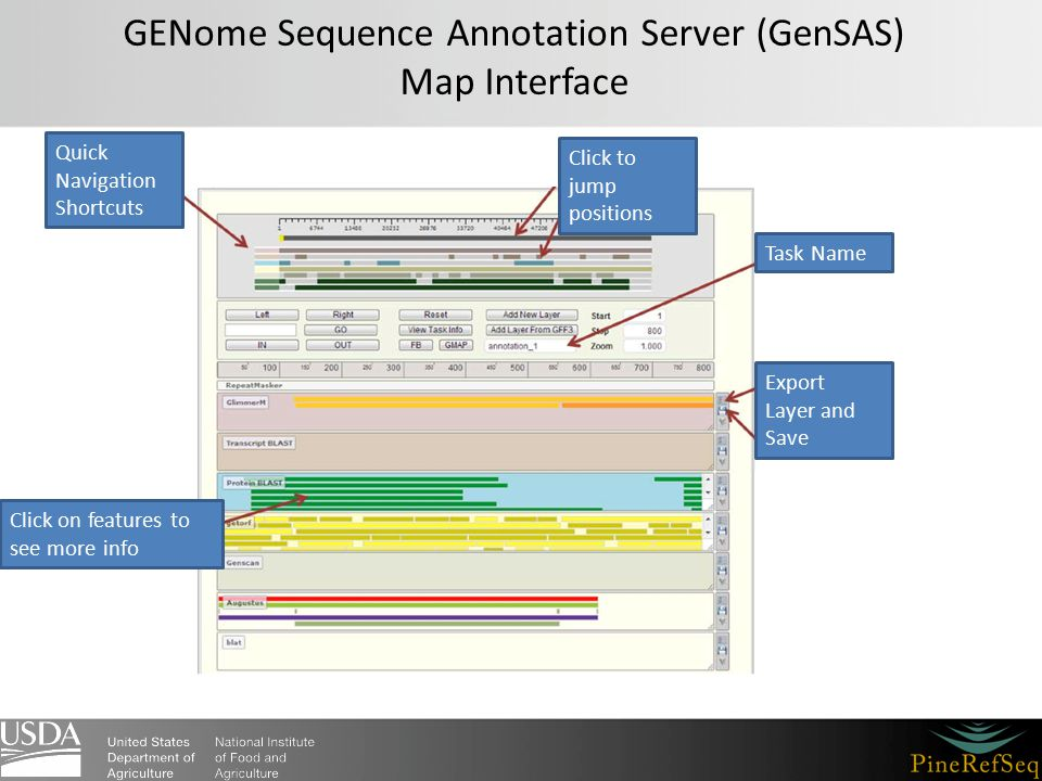GENome Sequence Annotation Server (GenSAS) Map Interface Click on features to see more info Quick Navigation Shortcuts Click to jump positions Task Na