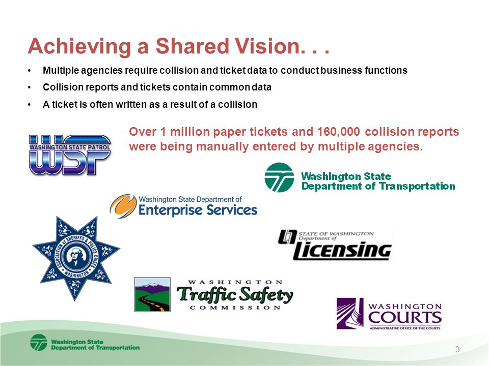 Achieving a Shared Vision...