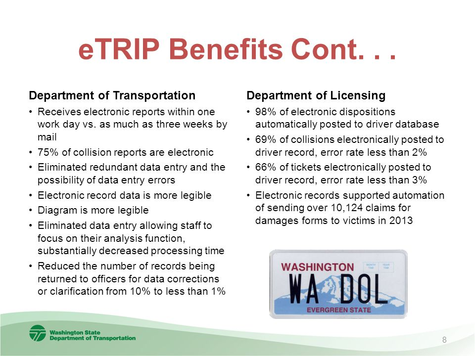 eTRIP Benefits Cont...