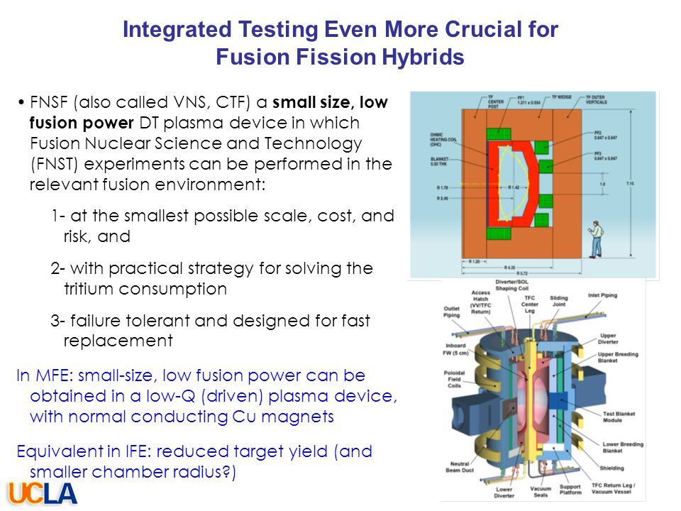 077-05/rs 20 Integrated Testing Even More Crucial for Fusion Fission Hybrids FNSF (also called VNS, CTF) a small size, low fusion power DT plasma device in which Fusion Nuclear Science and Technology (FNST) experiments can be performed in the relevant fusion environment: 1- at the smallest possible scale, cost, and risk, and 2- with practical strategy for solving the tritium consumption 3- failure tolerant and designed for fast replacement In MFE: small-size, low fusion power can be obtained in a low-Q (driven) plasma device, with normal conducting Cu magnets Equivalent in IFE: reduced target yield (and smaller chamber radius )